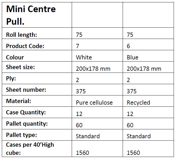 Mini Centre Pull.